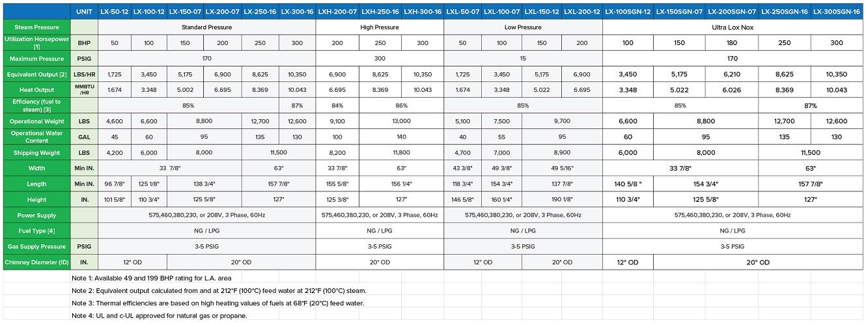 Product Spec Sheet